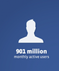 Facebook 901m users picture